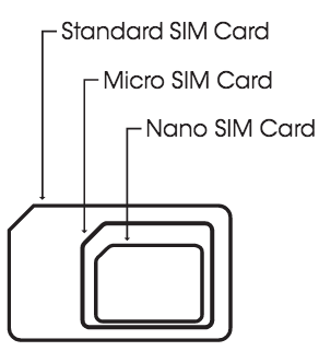 Sim Cards | Using My Phone | Cricket