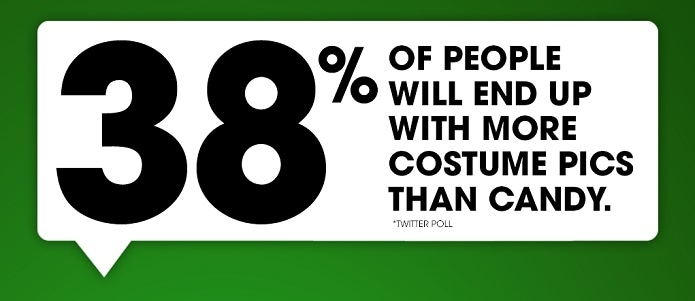 38% of people will end up with more costume pics than candy